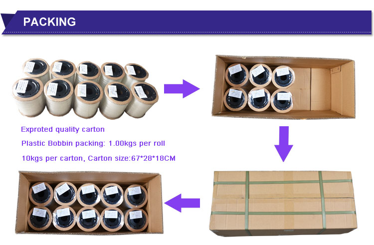 Clear Transparent Elastic Eco-friendly Garment Cloth Tape